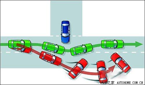 针对家用车 哪些特性更适合长途驾驶? 汽车之家